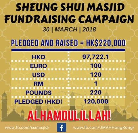 Masjid Fundraising Campaign Launch – 30th March Update